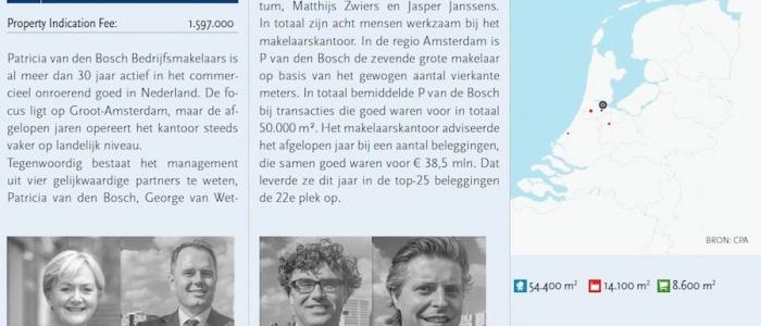P van den Bosch top 10 op landelijk niveau